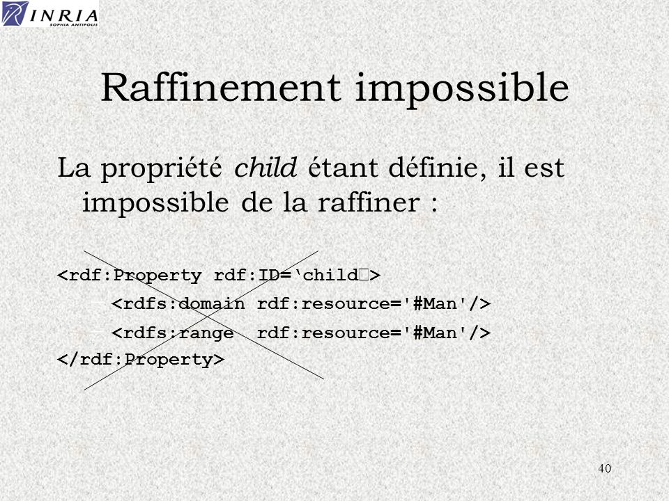 40 Raffinement impossible La propri é t é child é tant d é finie, il est impossible de la raffiner :