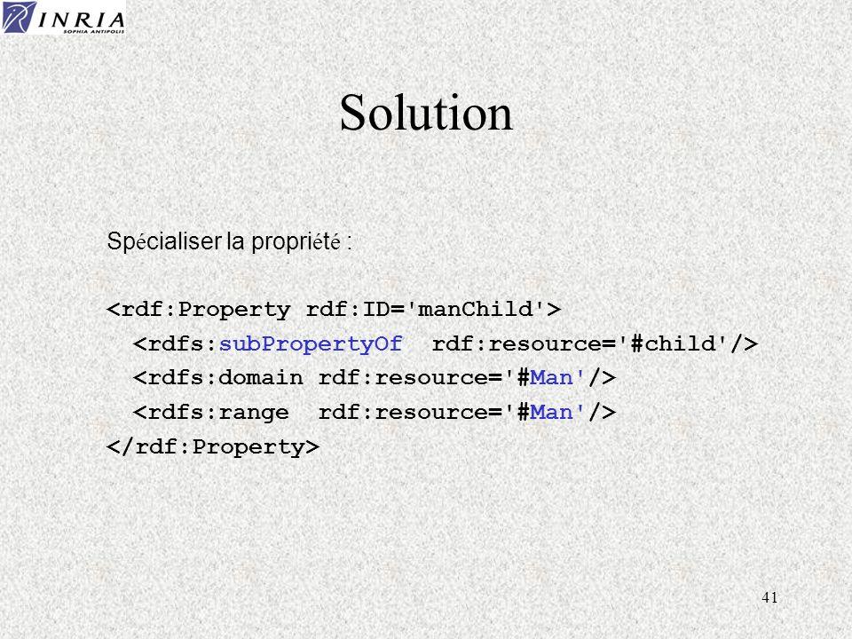 41 Solution Sp é cialiser la propri é t é :