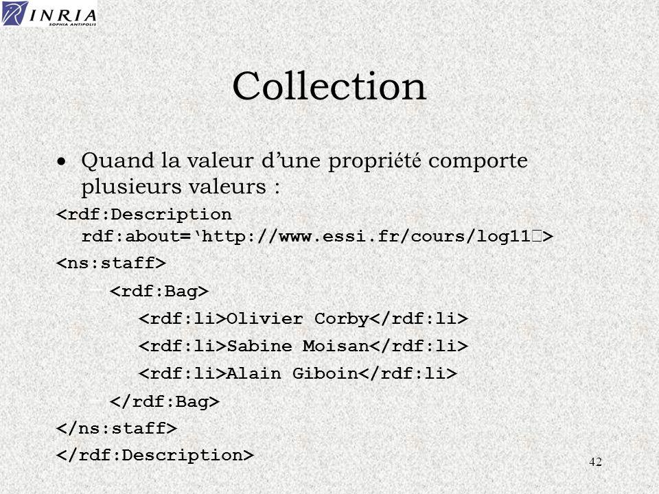 42 Collection Quand la valeur dune propri é t é comporte plusieurs valeurs : Olivier Corby Sabine Moisan Alain Giboin