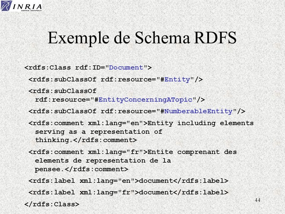 44 Exemple de Schema RDFS Entity including elements serving as a representation of thinking.