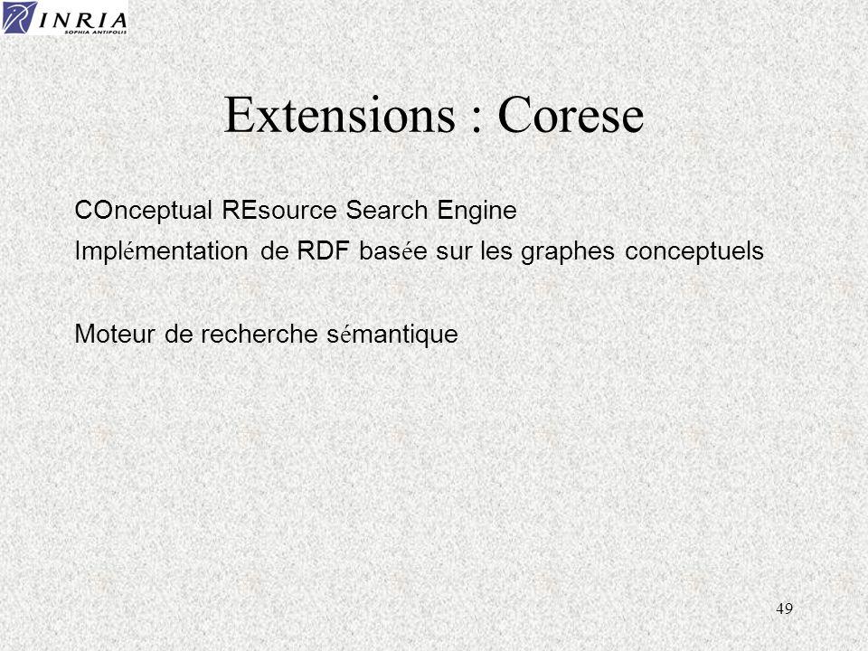 49 Extensions : Corese COnceptual REsource Search Engine Impl é mentation de RDF bas é e sur les graphes conceptuels Moteur de recherche s é mantique
