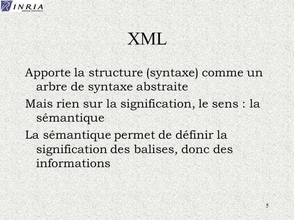5 XML Apporte la structure (syntaxe) comme un arbre de syntaxe abstraite Mais rien sur la signification, le sens : la sémantique La sémantique permet de définir la signification des balises, donc des informations