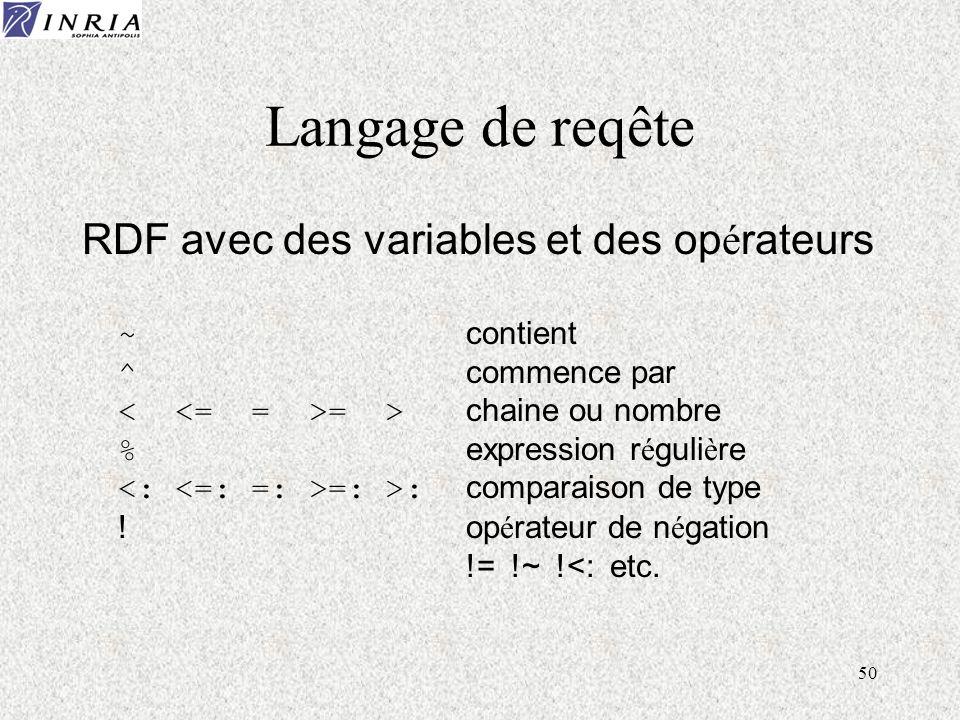 50 Langage de reqête RDF avec des variables et des op é rateurs ~ contient ^ commence par = > chaine ou nombre % expression r é guli è re =: >: comparaison de type .