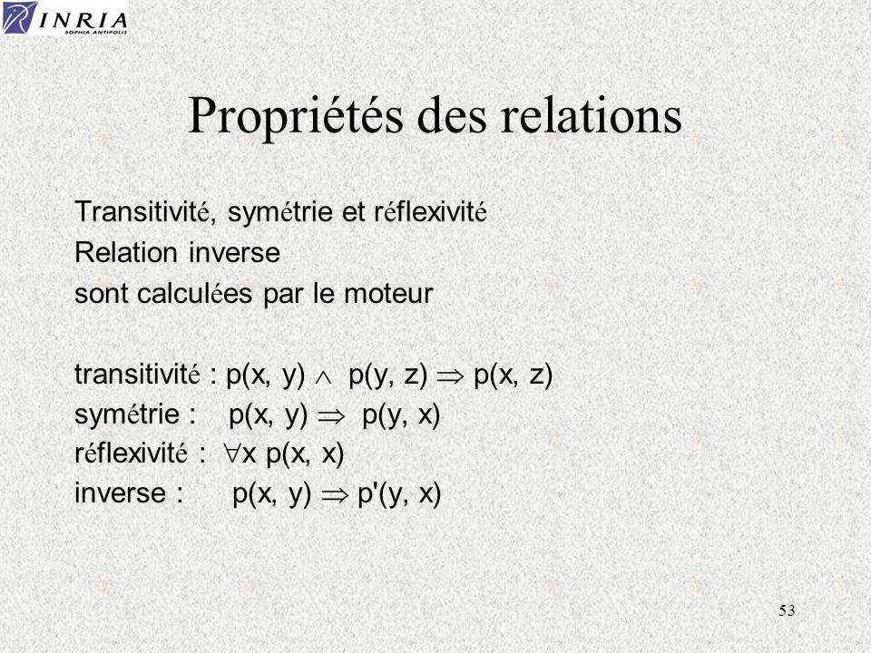 53 Propriétés des relations Transitivit é, sym é trie et r é flexivit é Relation inverse sont calcul é es par le moteur transitivit é : p(x, y) p(y, z) p(x, z) sym é trie : p(x, y) p(y, x) r é flexivit é : x p(x, x) inverse : p(x, y) p (y, x)