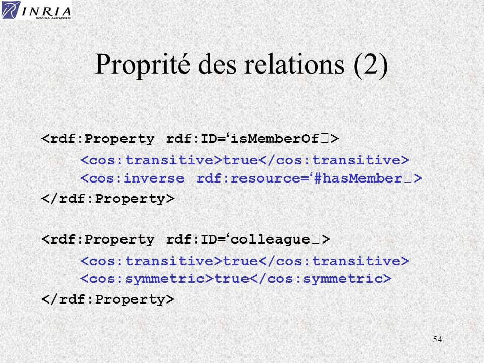 54 Proprité des relations (2) true true true