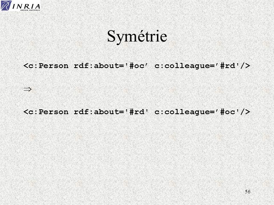 56 Symétrie