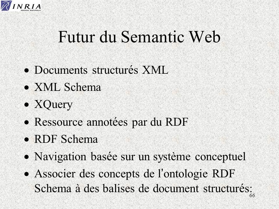 66 Futur du Semantic Web Documents structur é s XML XML Schema XQuery Ressource annot é es par du RDF RDF Schema Navigation bas é e sur un système conceptuel Associer des concepts de l ontologie RDF Schema à des balises de document structur é s: