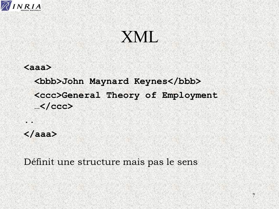 28 Namespace (2) Modélisation des connaissances