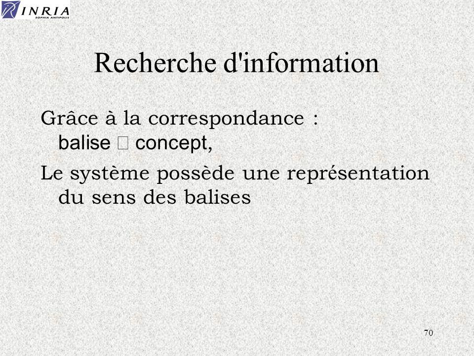 70 Recherche d'information Grâce à la correspondance : balise concept, Le système possède une repr é sentation du sens des balises