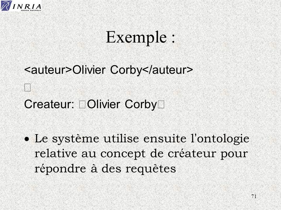 71 Exemple : Olivier Corby Createur: 'Olivier Corby' Le système utilise ensuite l ontologie relative au concept de cr é ateur pour r é pondre à des requètes