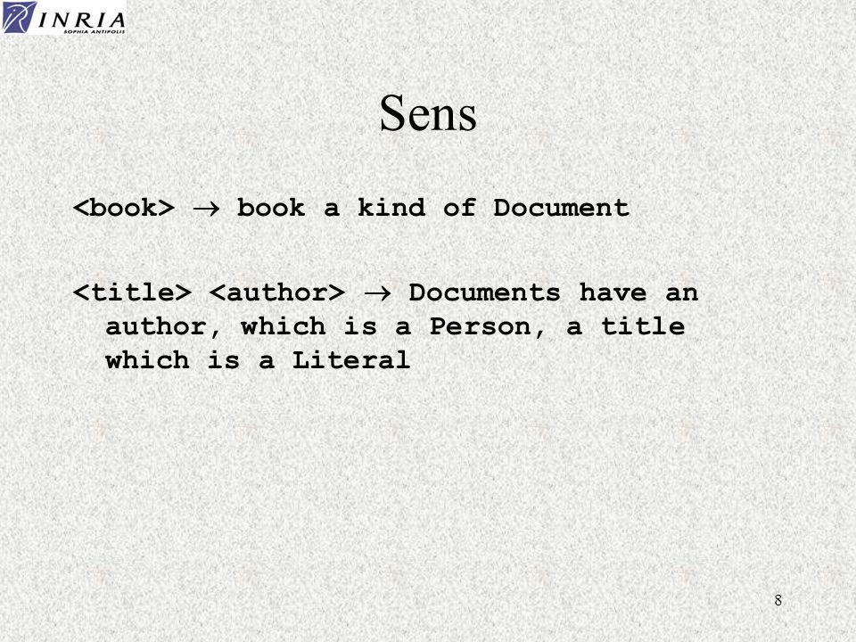 59 Infé rence Trouver des documents é crits par un collaborateur de R.D.