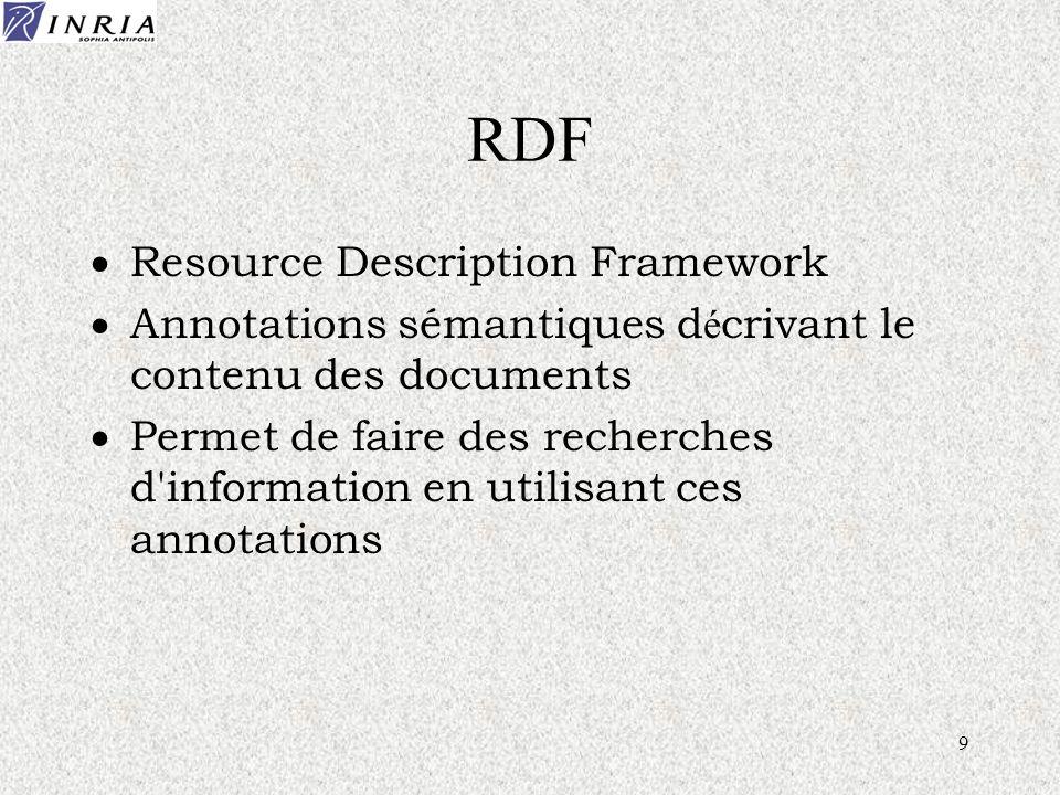 9 RDF Resource Description Framework Annotations sémantiques d é crivant le contenu des documents Permet de faire des recherches d information en utilisant ces annotations