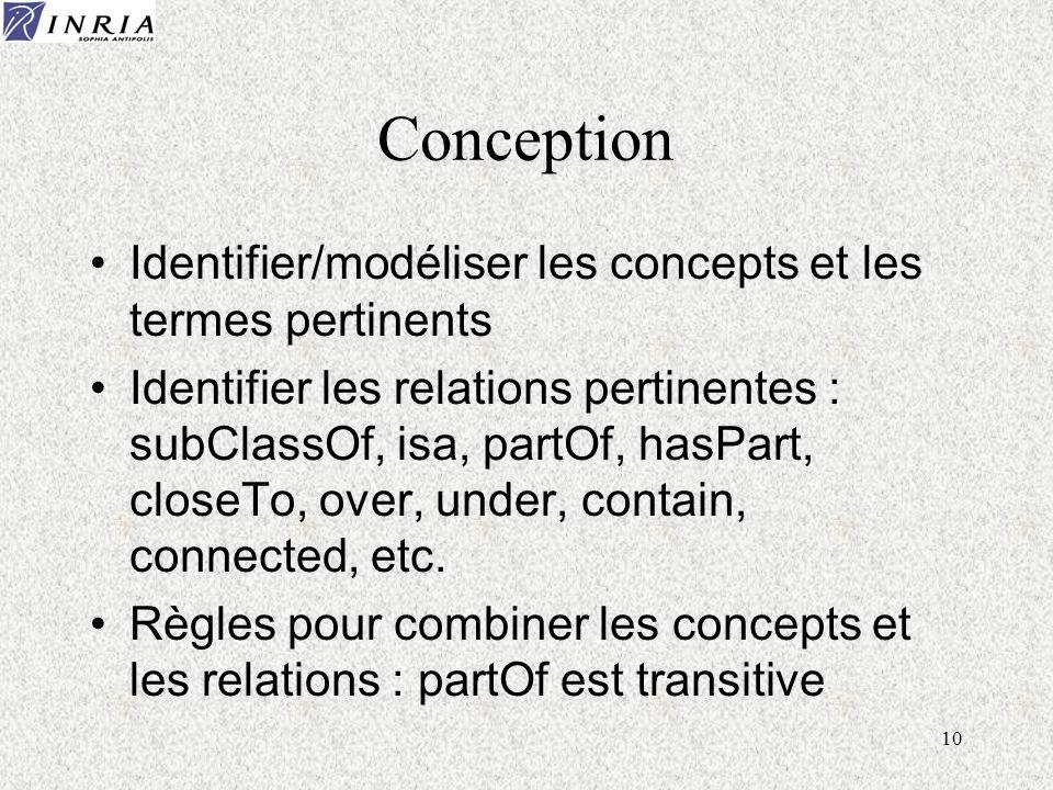 10 Conception Identifier/modéliser les concepts et les termes pertinents Identifier les relations pertinentes : subClassOf, isa, partOf, hasPart, clos