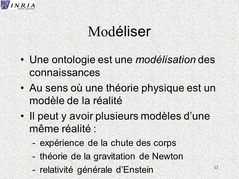 11 Mod éliser Une ontologie est une modélisation des connaissances Au sens où une théorie physique est un modèle de la réalité Il peut y avoir plusieu