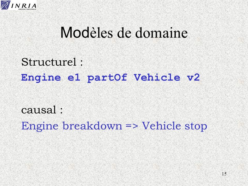 15 Mod èles de domaine Structurel : Engine e1 partOf Vehicle v2 causal : Engine breakdown => Vehicle stop