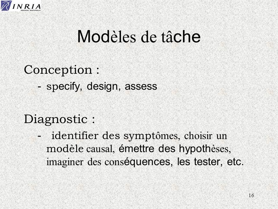 16 Mod èles de tâ che Conception : sp ecify, design, assess Diagnostic : identifier des sympt ômes, choisir un modèle causal, émettre des hypoth èses,