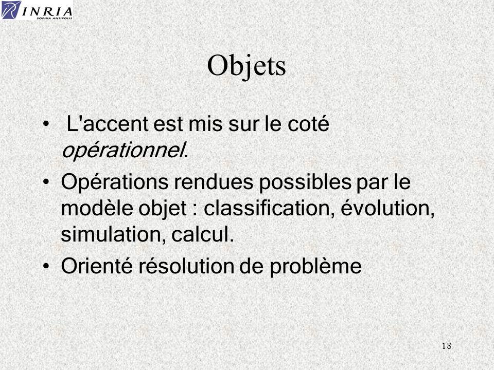 18 Objets L'accent est mis sur le coté opérationnel. Opérations rendues possibles par le modèle objet : classification, évolution, simulation, calcul.