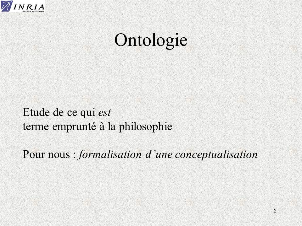 2 Ontologie Etude de ce qui est terme emprunté à la philosophie Pour nous : formalisation dune conceptualisation