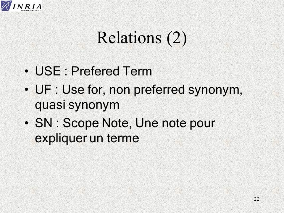 22 Relations (2) USE : Prefered Term UF : Use for, non preferred synonym, quasi synonym SN : Scope Note, Une note pour expliquer un terme