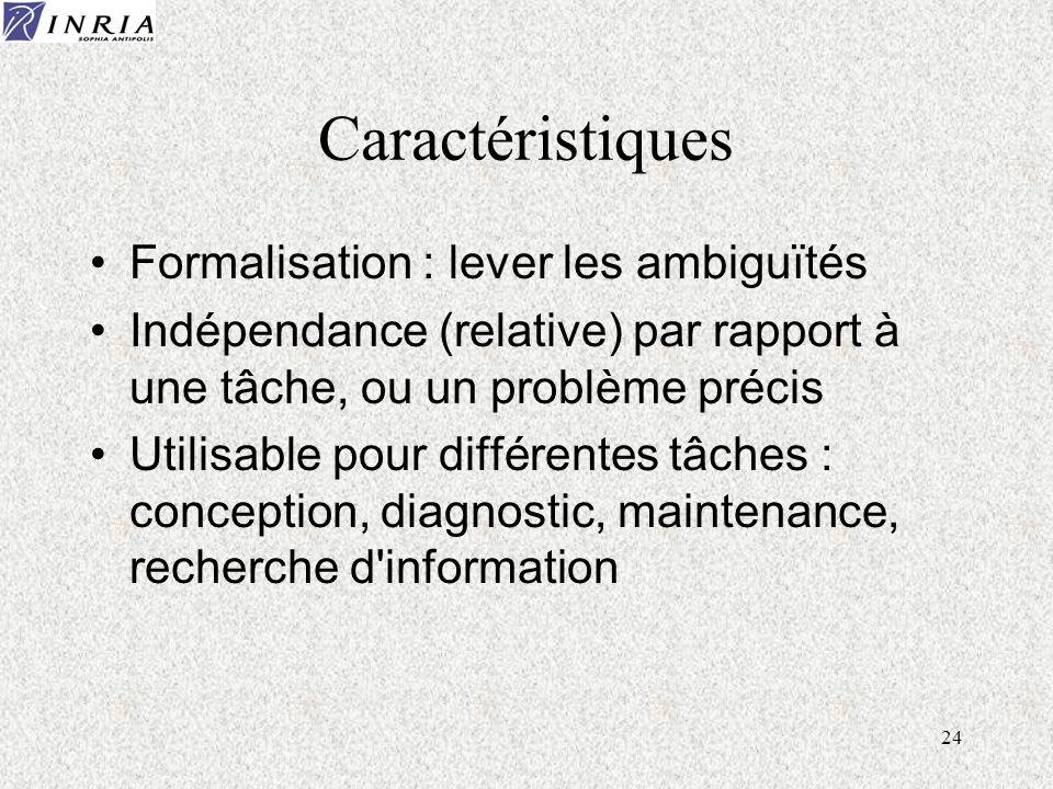 24 Caractéristiques Formalisation : lever les ambiguïtés Indépendance (relative) par rapport à une tâche, ou un problème précis Utilisable pour différ