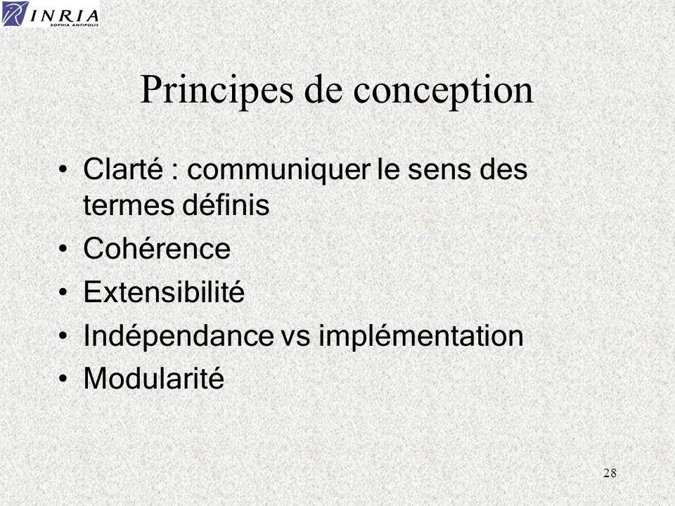 28 Principes de conception Clarté : communiquer le sens des termes définis Cohérence Extensibilité Indépendance vs implémentation Modularité