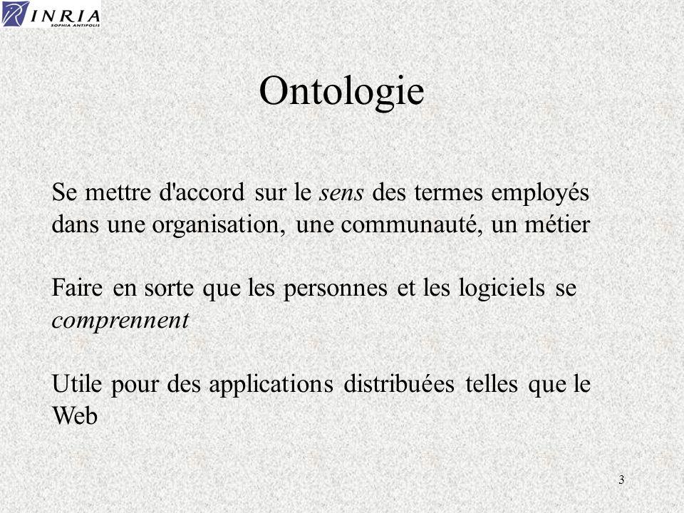 3 Ontologie Se mettre d'accord sur le sens des termes employés dans une organisation, une communauté, un métier Faire en sorte que les personnes et le