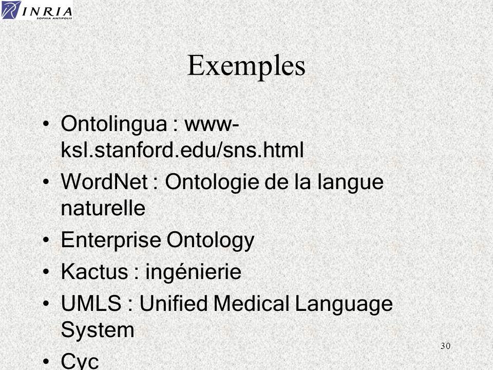30 Exemples Ontolingua : www- ksl.stanford.edu/sns.html WordNet : Ontologie de la langue naturelle Enterprise Ontology Kactus : ingénierie UMLS : Unif