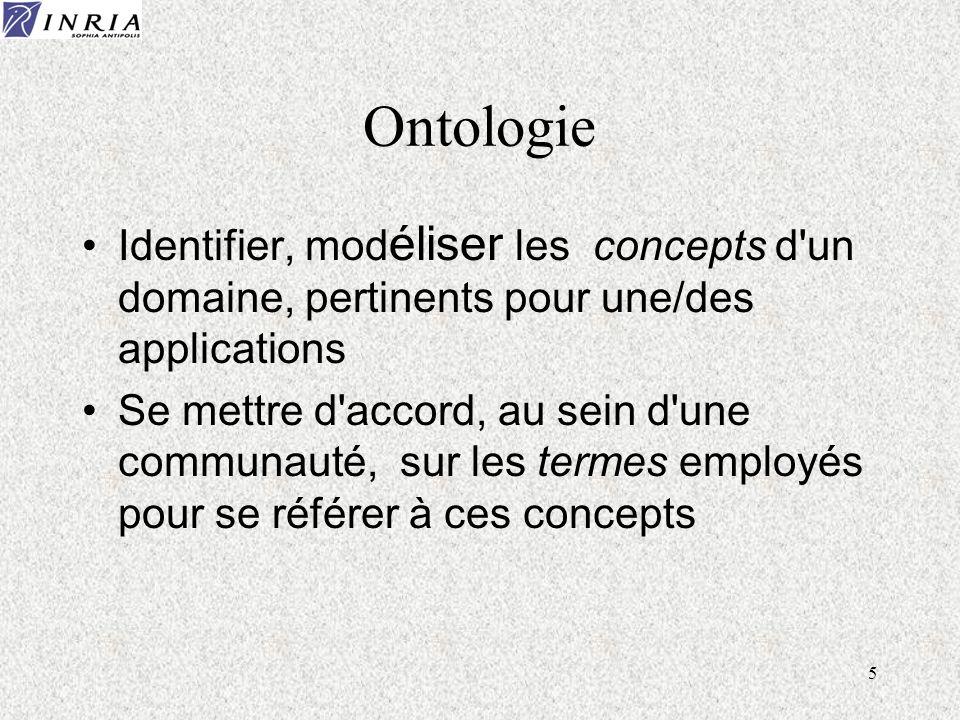 5 Ontologie Identifier, mod éliser les concepts d'un domaine, pertinents pour une/des applications Se mettre d'accord, au sein d'une communauté, sur l