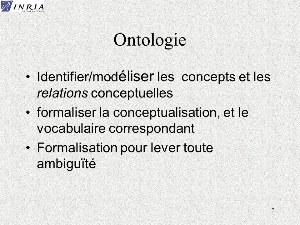 7 Ontologie Identifier/mod éliser les concepts et les relations conceptuelles formaliser la conceptualisation, et le vocabulaire correspondant Formali