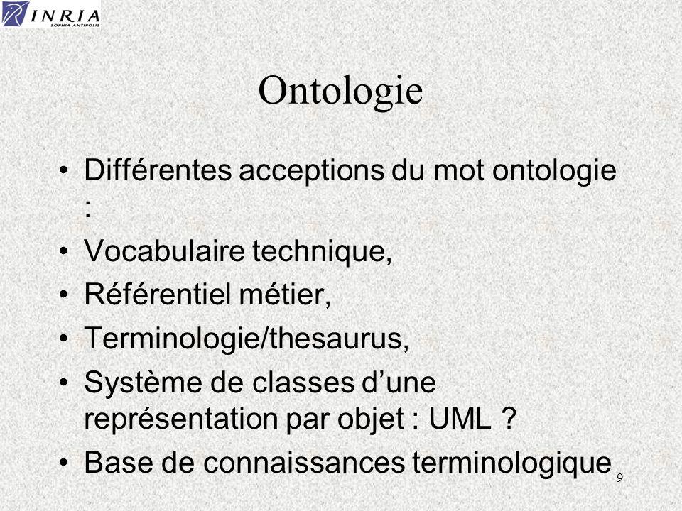 9 Ontologie Différentes acceptions du mot ontologie : Vocabulaire technique, Référentiel métier, Terminologie/thesaurus, Système de classes dune repré