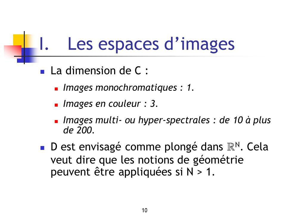 10 I. Les espaces dimages La dimension de C : Images monochromatiques : 1. Images en couleur : 3. Images multi- ou hyper-spectrales : de 10 à plus de