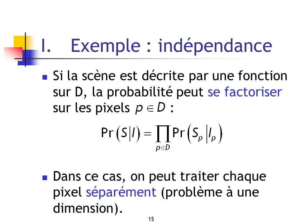 15 I. Exemple : indépendance Si la scène est décrite par une fonction sur D, la probabilité peut se factoriser sur les pixels : Dans ce cas, on peut t