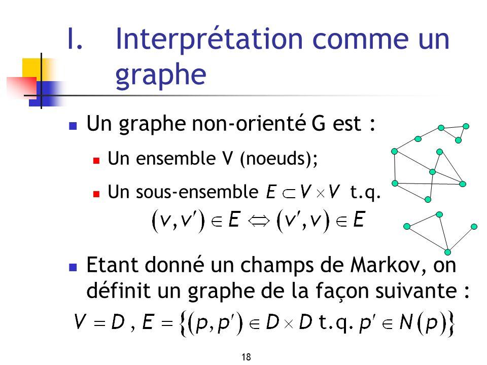 18 I. Interprétation comme un graphe Un graphe non-orienté G est : Un ensemble V (noeuds); Un sous-ensemble t.q. Etant donné un champs de Markov, on d