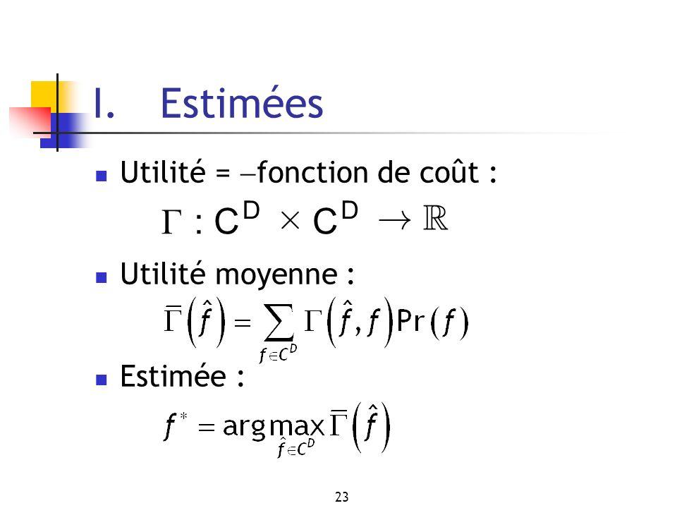 23 I. Estimées Utilité = fonction de coût : Utilité moyenne : Estimée : Г :C D £ C D ! R
