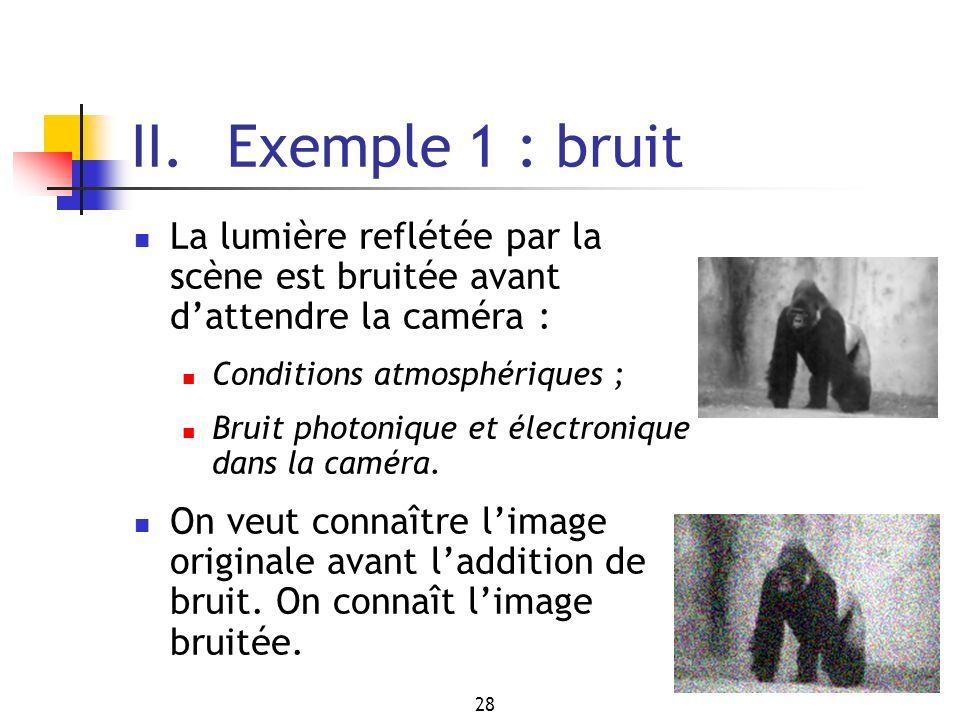 28 II. Exemple 1 : bruit La lumière reflétée par la scène est bruitée avant dattendre la caméra : Conditions atmosphériques ; Bruit photonique et élec