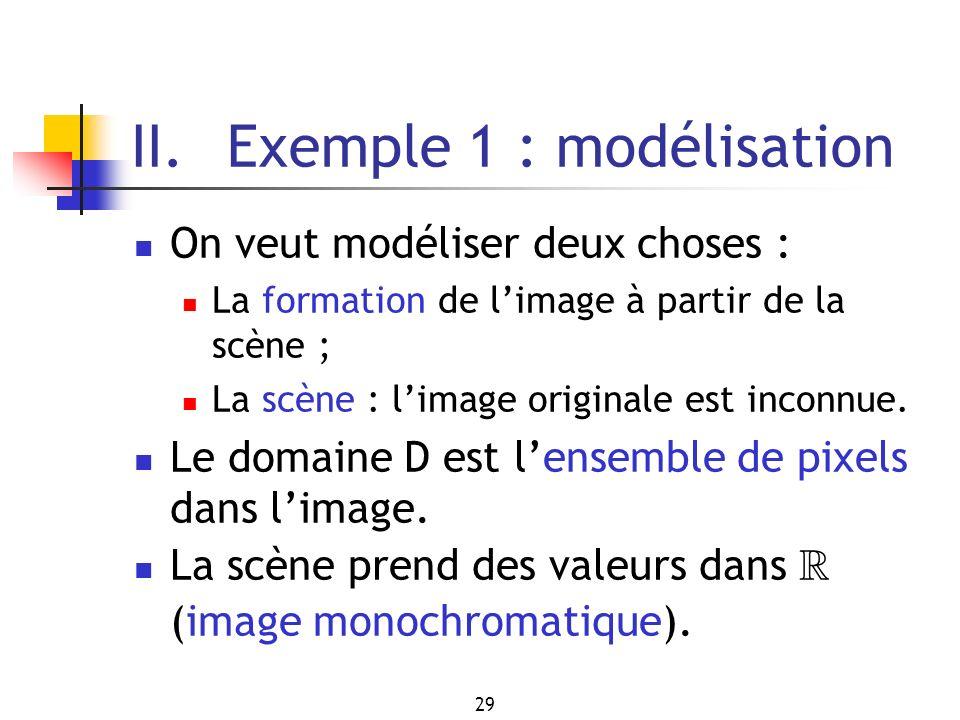 29 II. Exemple 1 : modélisation On veut modéliser deux choses : La formation de limage à partir de la scène ; La scène : limage originale est inconnue