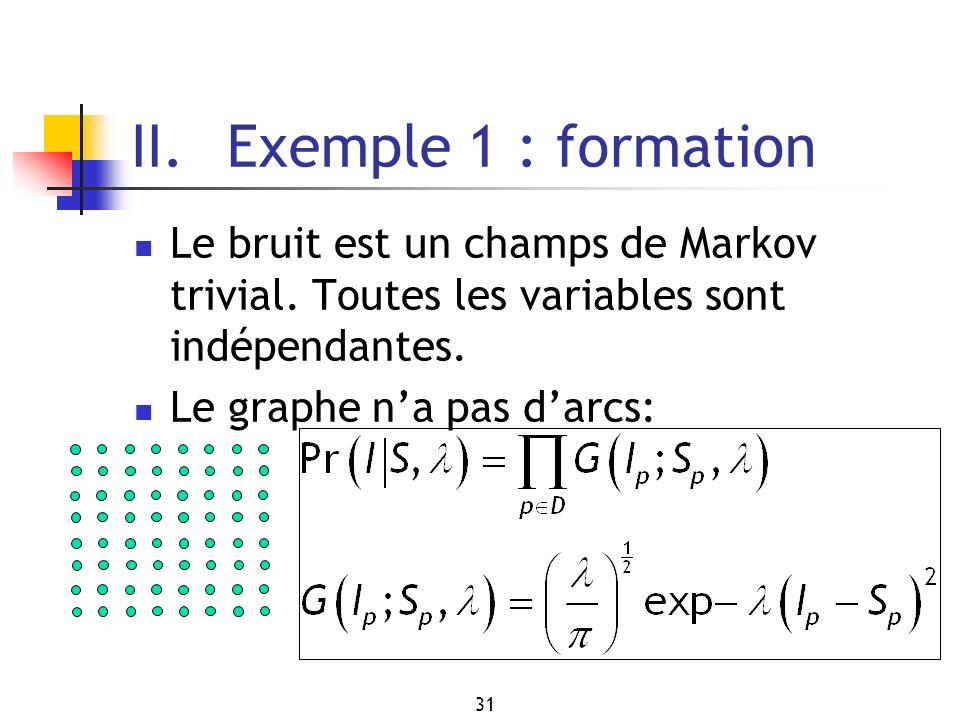 31 II. Exemple 1 : formation Le bruit est un champs de Markov trivial. Toutes les variables sont indépendantes. Le graphe na pas darcs: