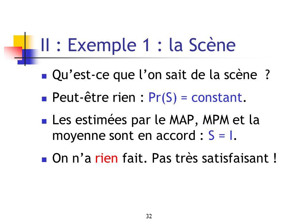 32 II : Exemple 1 : la Scène Quest-ce que lon sait de la scène ? Peut-être rien : Pr(S) = constant. Les estimées par le MAP, MPM et la moyenne sont en