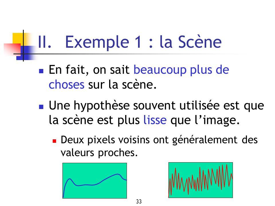 33 II. Exemple 1 : la Scène En fait, on sait beaucoup plus de choses sur la scène. Une hypothèse souvent utilisée est que la scène est plus lisse que