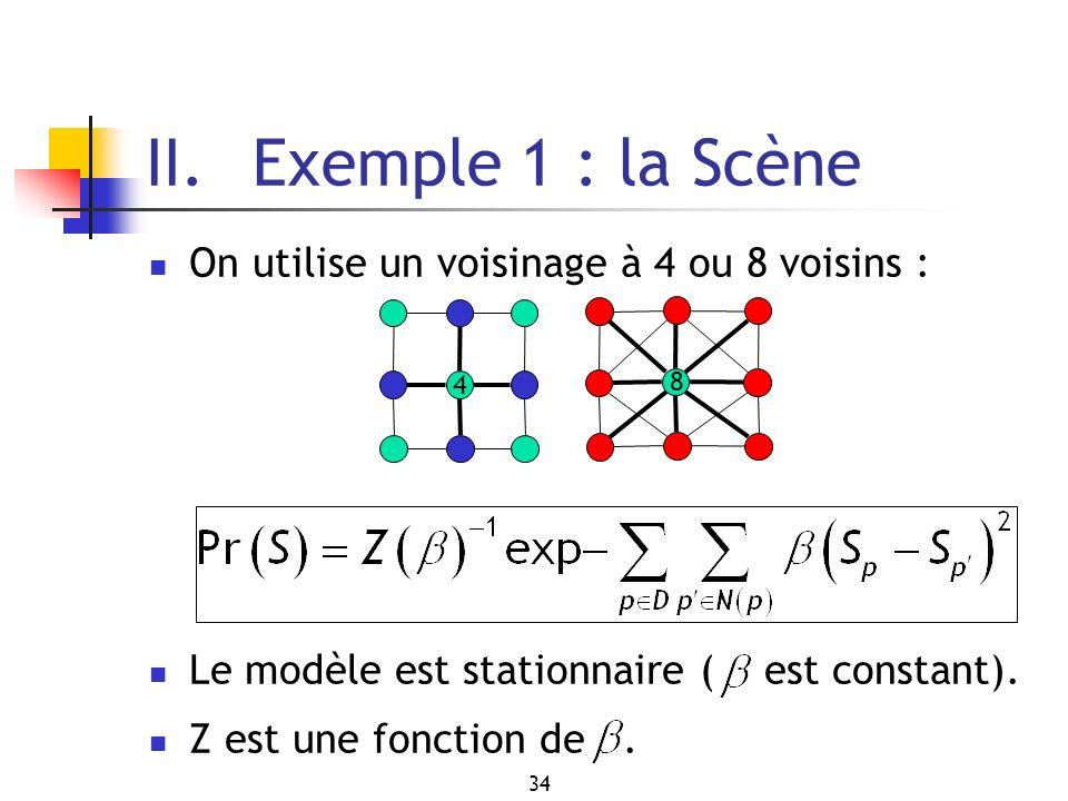 34 II. Exemple 1 : la Scène On utilise un voisinage à 4 ou 8 voisins : Le modèle est stationnaire ( est constant). Z est une fonction de. 8 4