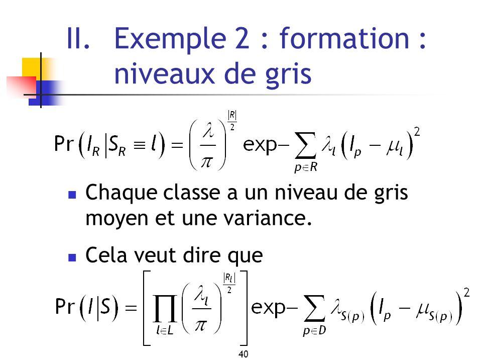 40 II. Exemple 2 : formation : niveaux de gris Chaque classe a un niveau de gris moyen et une variance. Cela veut dire que