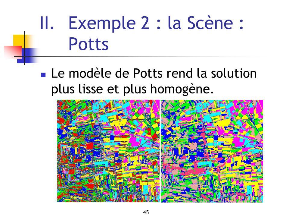 45 II. Exemple 2 : la Scène : Potts Le modèle de Potts rend la solution plus lisse et plus homogène.