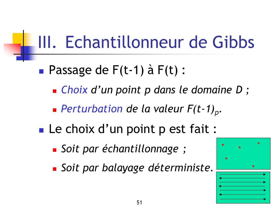 51 III. Echantillonneur de Gibbs Passage de F(t-1) à F(t) : Choix dun point p dans le domaine D ; Perturbation de la valeur F(t-1) p. Le choix dun poi
