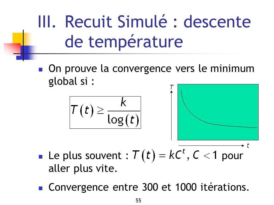 55 III.Recuit Simulé : descente de température On prouve la convergence vers le minimum global si : Le plus souvent : pour aller plus vite. Convergenc