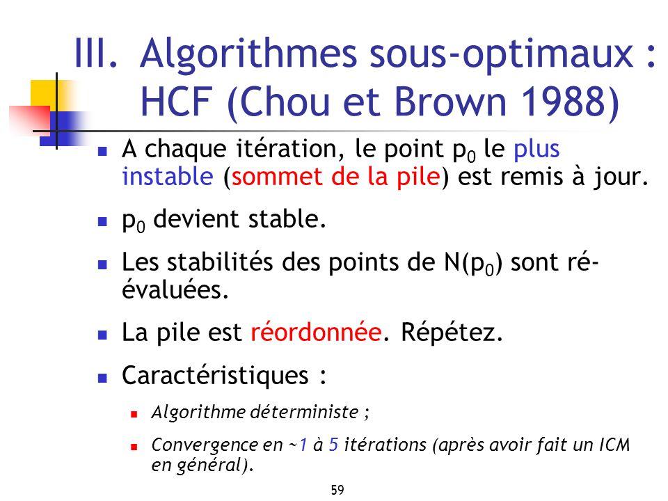 59 III.Algorithmes sous-optimaux : HCF (Chou et Brown 1988) A chaque itération, le point p 0 le plus instable (sommet de la pile) est remis à jour.