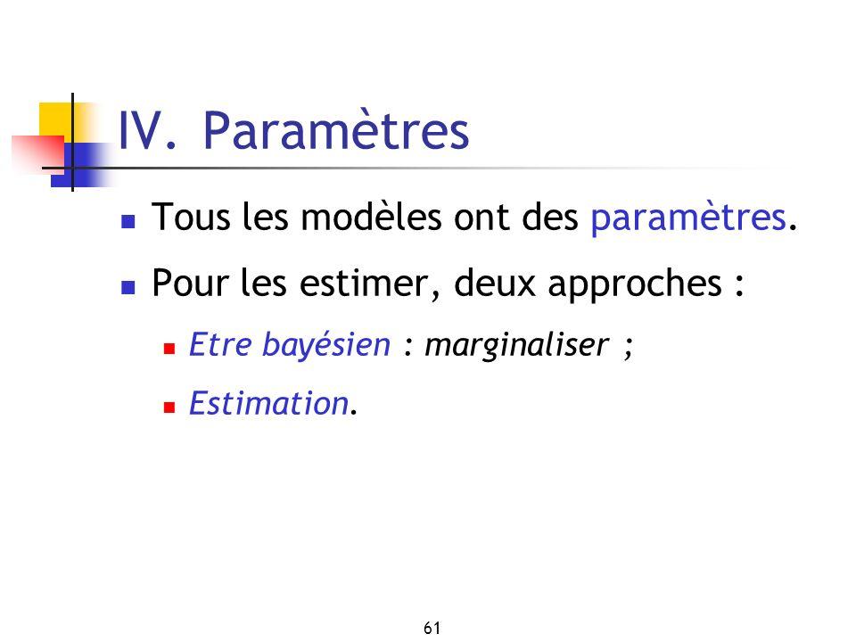 61 IV. Paramètres Tous les modèles ont des paramètres. Pour les estimer, deux approches : Etre bayésien : marginaliser ; Estimation.