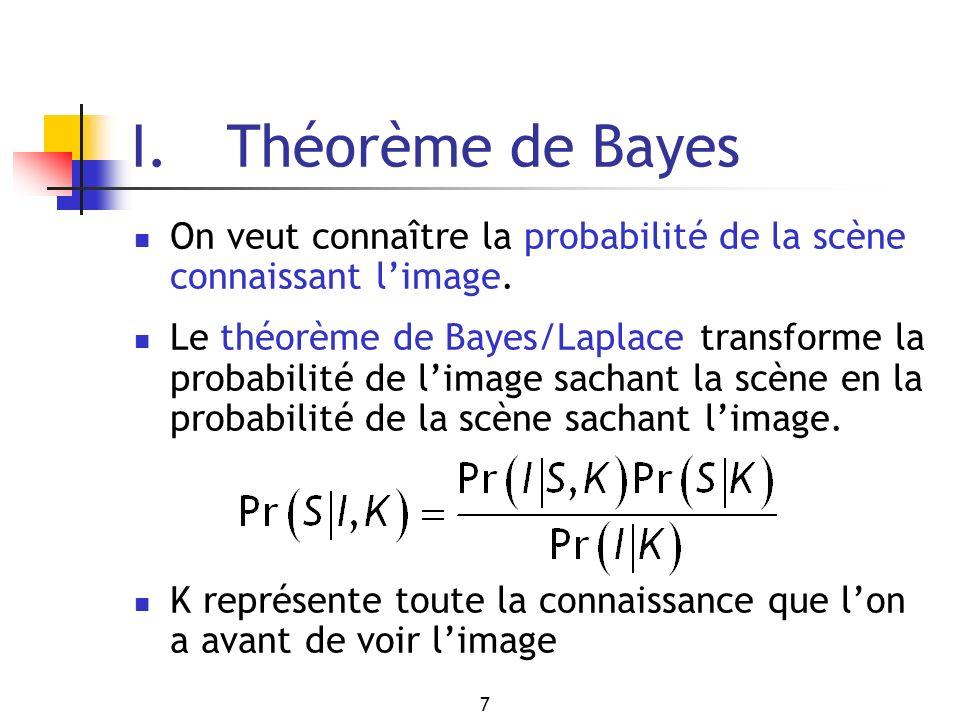 7 I. Théorème de Bayes On veut connaître la probabilité de la scène connaissant limage. Le théorème de Bayes/Laplace transforme la probabilité de lima