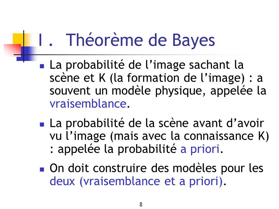8 I. Théorème de Bayes La probabilité de limage sachant la scène et K (la formation de limage) : a souvent un modèle physique, appelée la vraisemblanc
