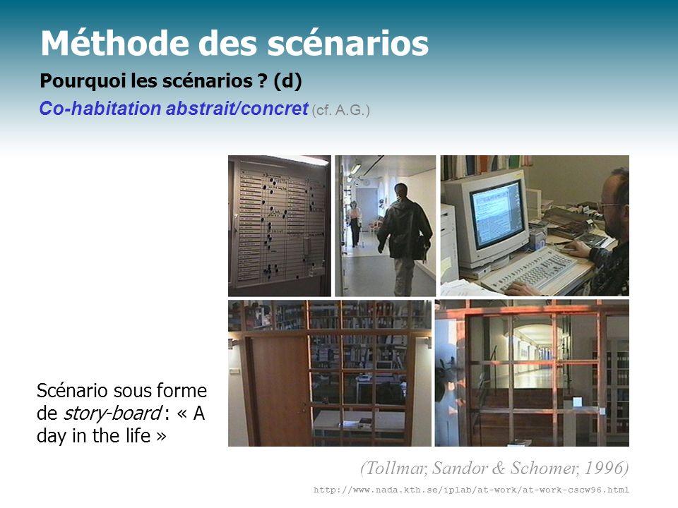 Méthode des scénarios Pourquoi les scénarios ? (d) Co-habitation abstrait/concret (cf. A.G.) http://www.nada.kth.se/iplab/at-work/at-work-cscw96.html