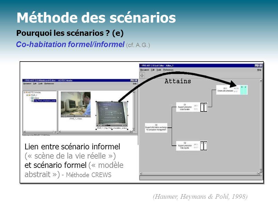 Méthode des scénarios Pourquoi les scénarios ? (e) Co-habitation formel/informel (cf. A.G.) Lien entre scénario informel (« scène de la vie réelle »)